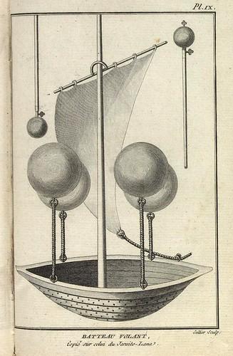 Barco volante-copia del original del jesuita Lanas