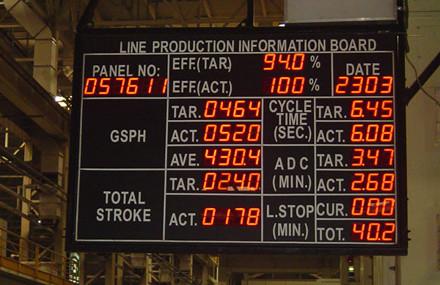panel informativo de una línea de producción de Toyota