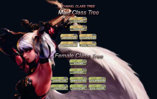 lineage 2 kamael. Lineage Kamael classes raça (1