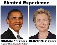 Elected Experience