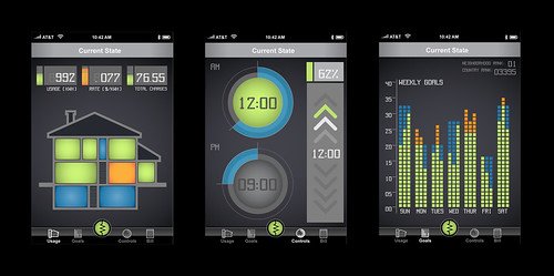 Energy monitor concept
