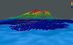 Multibeam sonar image in 3D