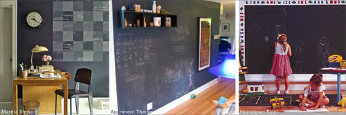 Chalkboard paint post
