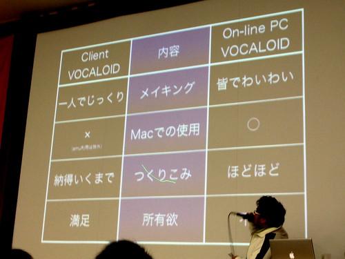 音楽会議:両VOCALOIの違い