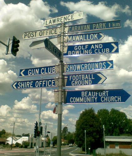 Beaufort signpost
