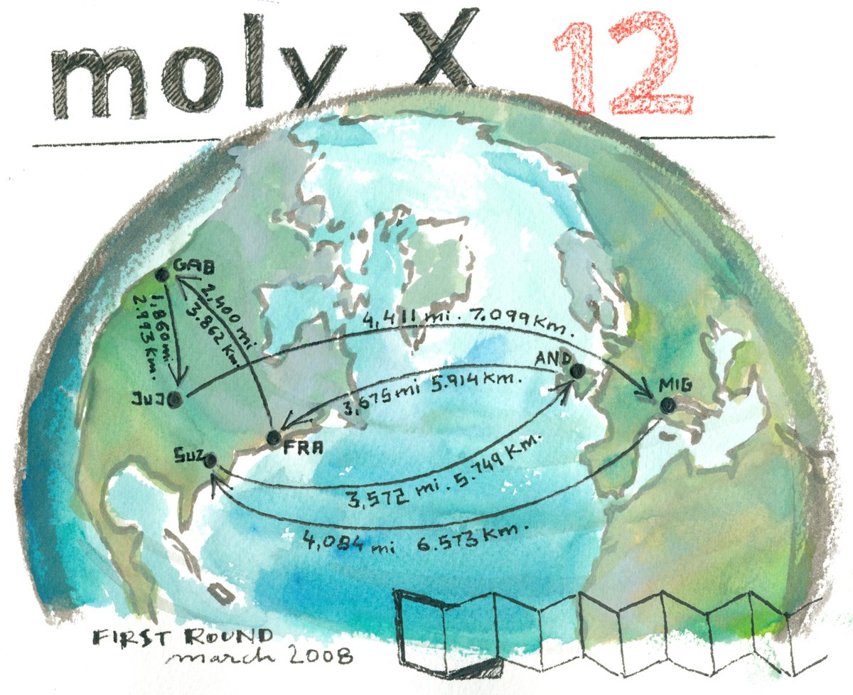 molyglobe