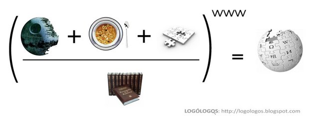 the concept to logo equation
