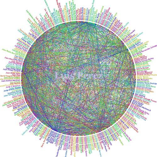 mapa amigos Facebook