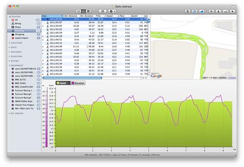 Running Data (Nike+ Sportwatch GPS)
