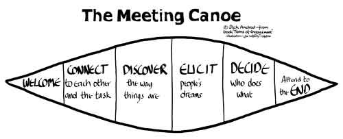 meeting-canoe
