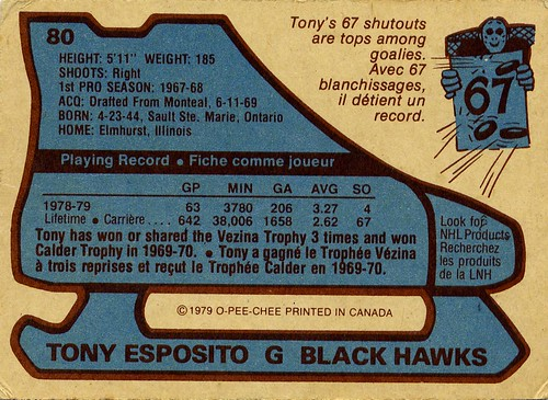 Tony Esposito, Chicago Blackhawks, hockey card, NHL, O-Pee-Chee, 79-80, card back