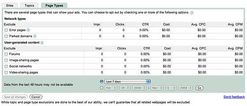 Google AdWords New Site and Category Exclusion