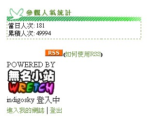 人數49994