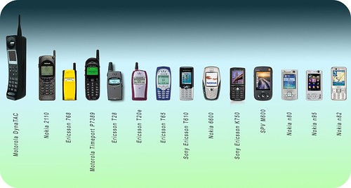 a Mobile phone Timeline