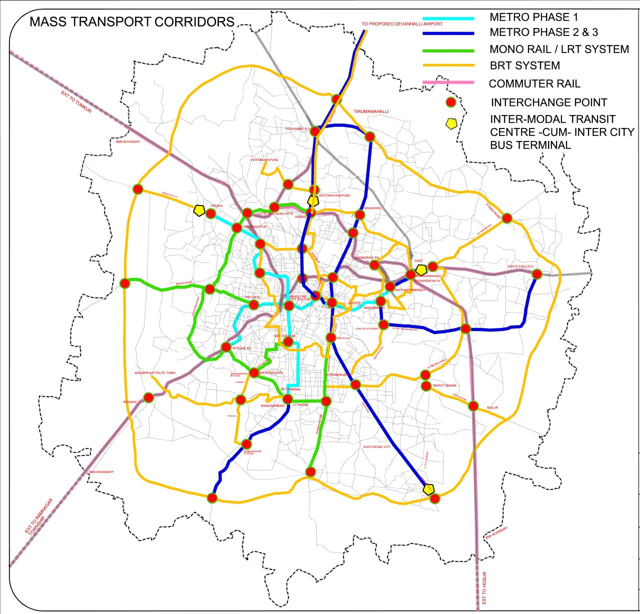 Bangalore Transportation: Research and Reports