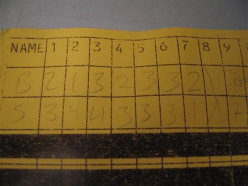 How Bryce scores minigolf