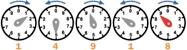 meter-dials