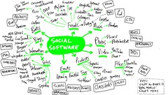 social_software1