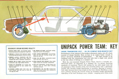 1960corvair04