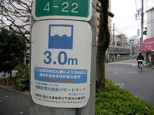 浸水3.0m。