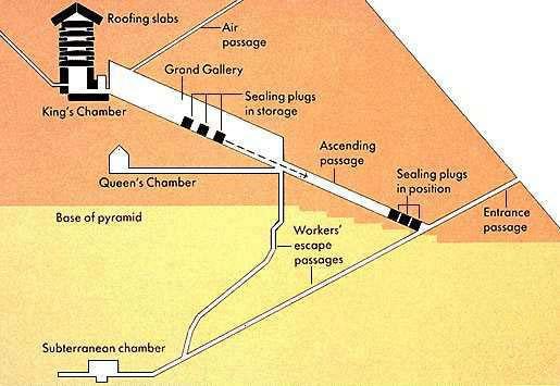 pyramiddiagram1_jpg