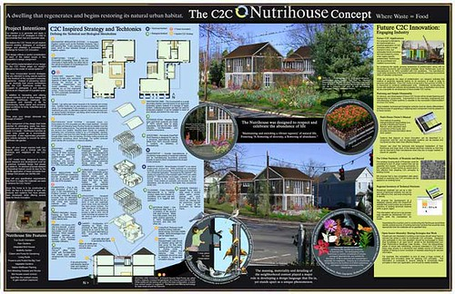 2216392969 dd89716e3b The Cradle to Cradle (C2C) Nutrihouse Concept