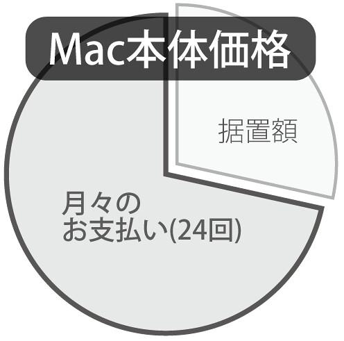 img-top_mac