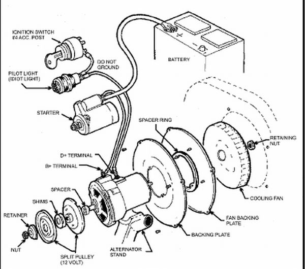 Dune Buggy Engine Systems Schematics