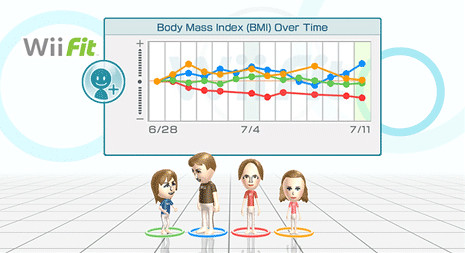 Wii Fit BMI tracking chart in action!