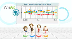 Wii Fit BMI tracking chart in action! (beastandbean) Tags: yoga digital fun exercise action nintendo games videogames sweat tightrope workout weightloss weight balanceboard aerobics mii bmi wii wiiremote bodymassindex wiifit wiijogging wiiyoga balancegames wiifitage