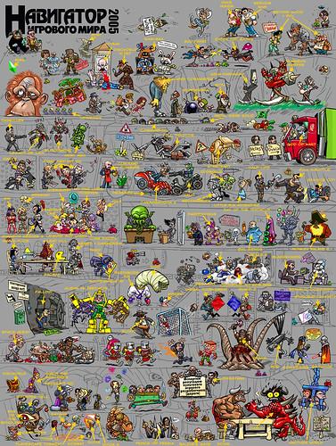 Heroes del videojuegos
