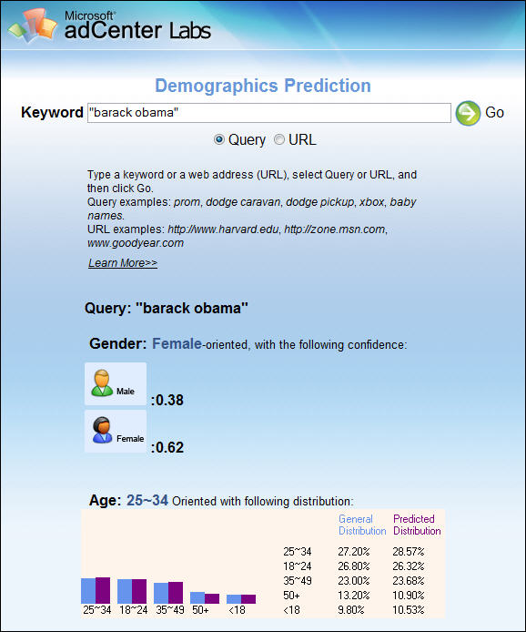 Barack Obama demographics in MSN Adcenter Labs