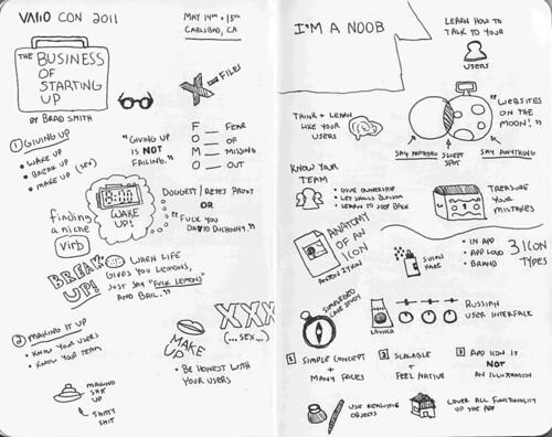 ValioCon Sketchnotes Page 1 & 2