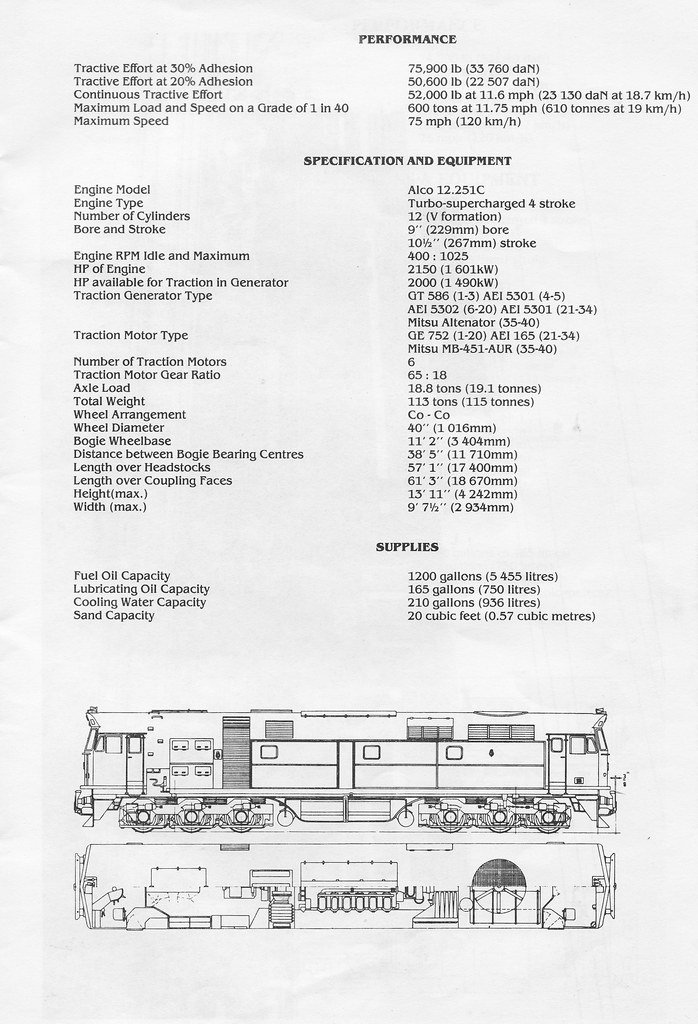 The worlds best photos of blueprint and engine flickr hive mind sra locomotives 442 class diesel electric insta ablekay47 tags malvernweather Images