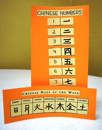 Chinese Numbers and Days of the Week
