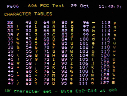 Paramount Comedy teletext character set | Flickr - Photo Sharing!