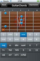guitarchords ispazio devs