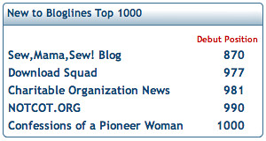 Bloglines New Top 1000