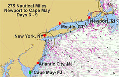 Newport-Mystic-NewYork-AtlanticCity