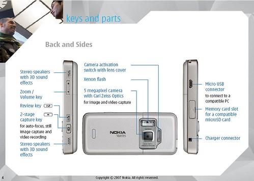 Nokia N82 Official Thread V2]