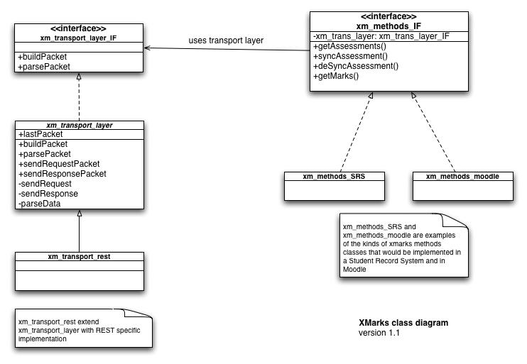 Webatech diagramy klas w uml 21 042009 sdj autor zapewnia w nim e na amach sdj opublikuje szereg artykuw pokazujcych najwaniejsze funkcje zastosowania i zasady jakimi rzdzi si jzyk opisu ccuart Choice Image
