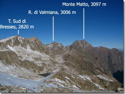 Panorama dal Colle di Fremamorta