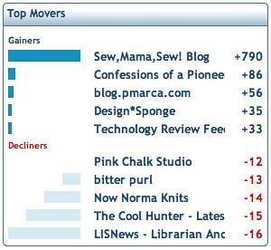 Bloglines New Top 1000