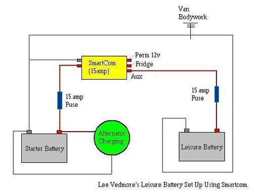 2276783659_ec548a614a?v\\\\\\\=0 zig cf9 wiring diagram wiring a potentiometer for motor u2022 zig unit wiring diagram at reclaimingppi.co