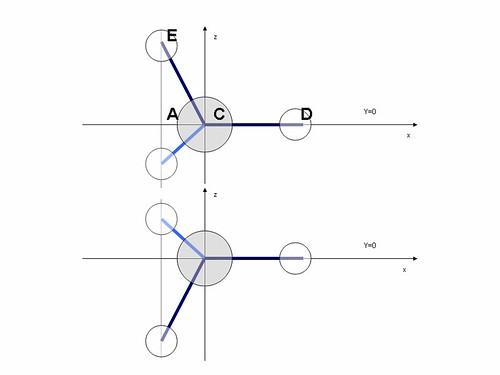 Methane positions