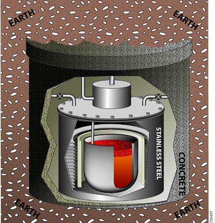 uranium hydride nuclear reactor schematic