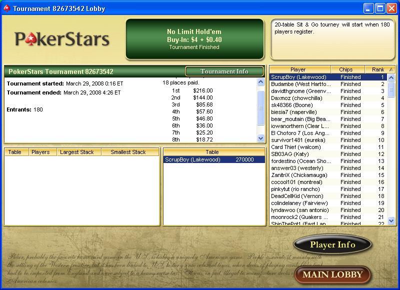 4/180 on Stars 2370007167_5a2e4977c2_o