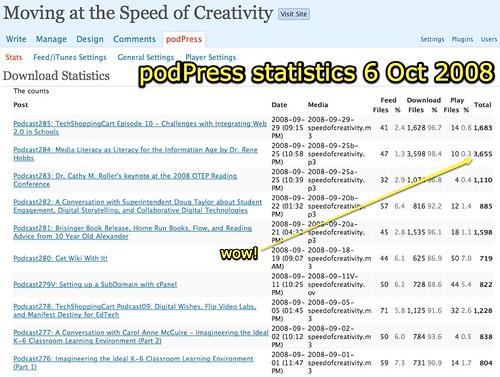 podPress statistics 6 Oct 2008