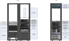 Rack Plan (Jemimus) Tags: server servers racks racking visio