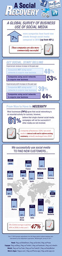 A Social Recovery: A global survey of business use of social networks [INFOGRAPHIC]